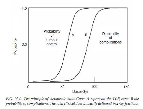 TCP-NTCP_curves.jpg